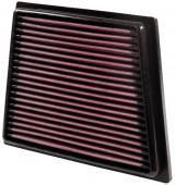 Lọc gió động cơ Ford Fiesta (2008-2015), Ecosport. Mã K&N: 33-2955